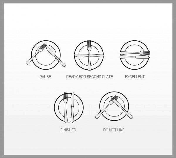 IDEAS and DECOR: How to Communicate Using Cutlery?
