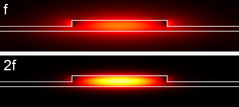 MIT makes fundamentally new type of silicon photonics which