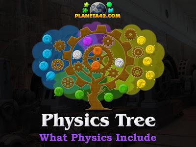 Physics Tree