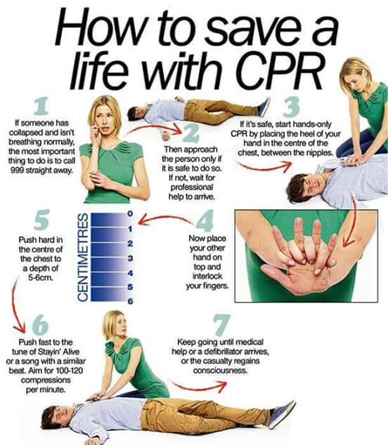 a discussion on the importance of cpr Rescue procedures: cpr and first aid health, level: senior posted wed dec 4 10:48:21 pst 2002 by j schnepel (jill-schnepel@utulsaedu) importance of cpr.
