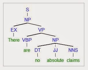 Advocatus Atheist: Syntax Tree, Parsing, and Quantifiers