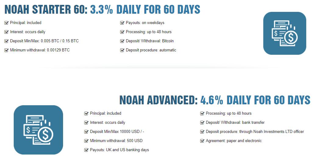 Инвестиционные планы Noah Investments