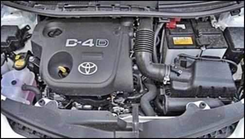 Toyota Urban Cruiser 2017 Price Australia