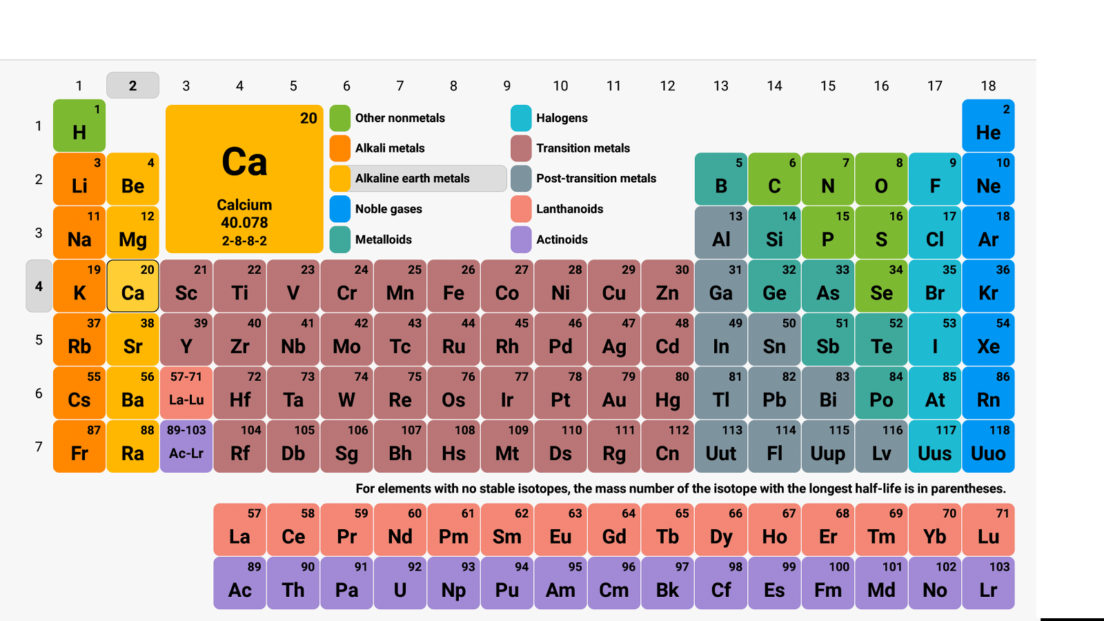 What Does The Periodic Table Tell Us Year 10 Science
