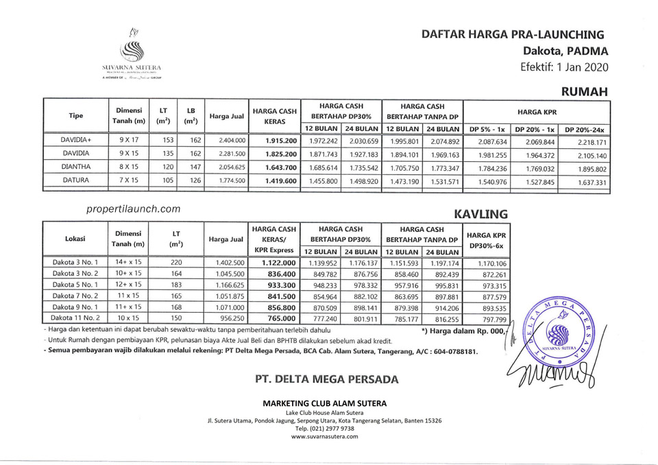 Price list harga rumah Cluster Dakota Suvarna Sutera