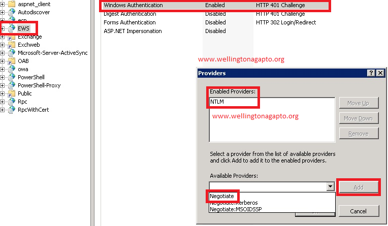 401) Unauthorized – The HTTP request is unauthorized with