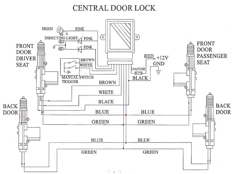 peugeot wiring diagram for central door locking