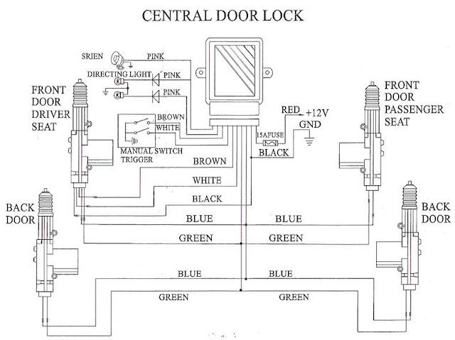kereta ku sayang  sambungan alarm dan central lock