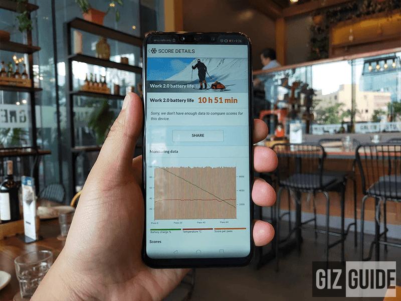 Nova 3's PCMark battery test scores!