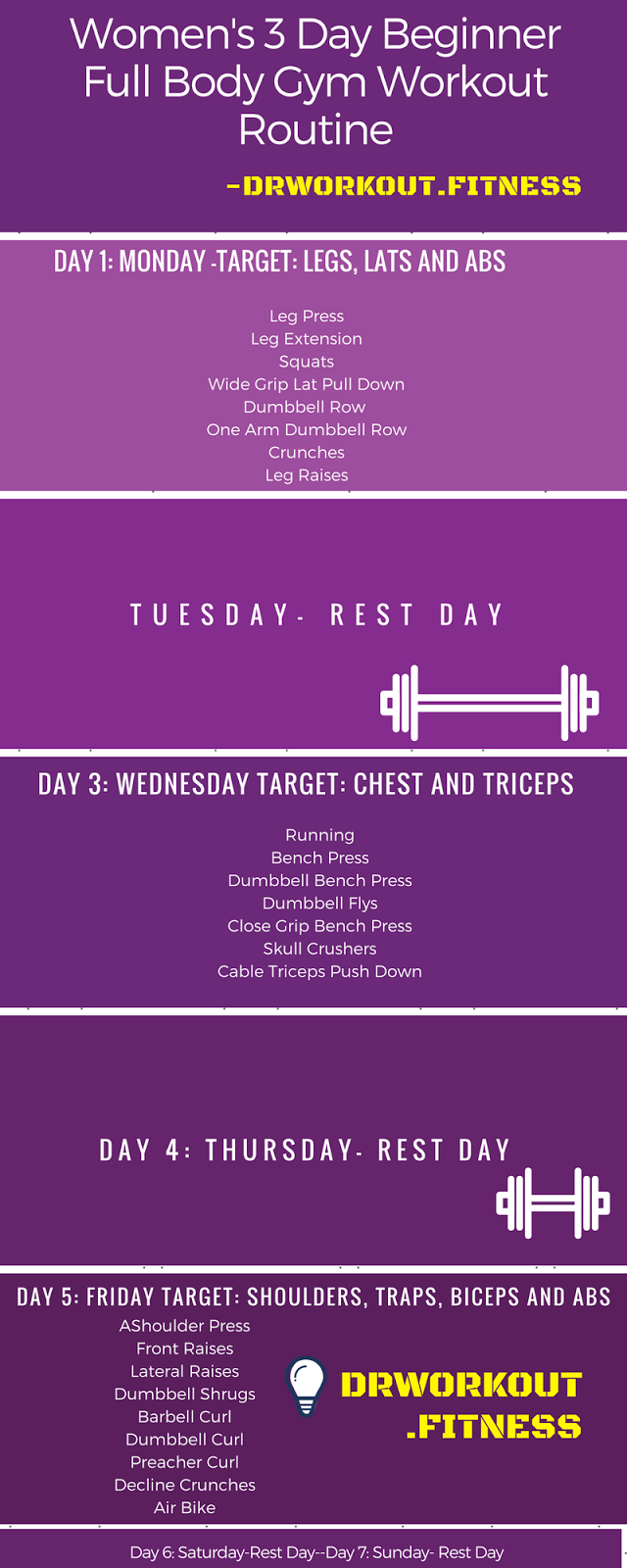 Women's 3 Day Beginner Full Body Gym Workout plan