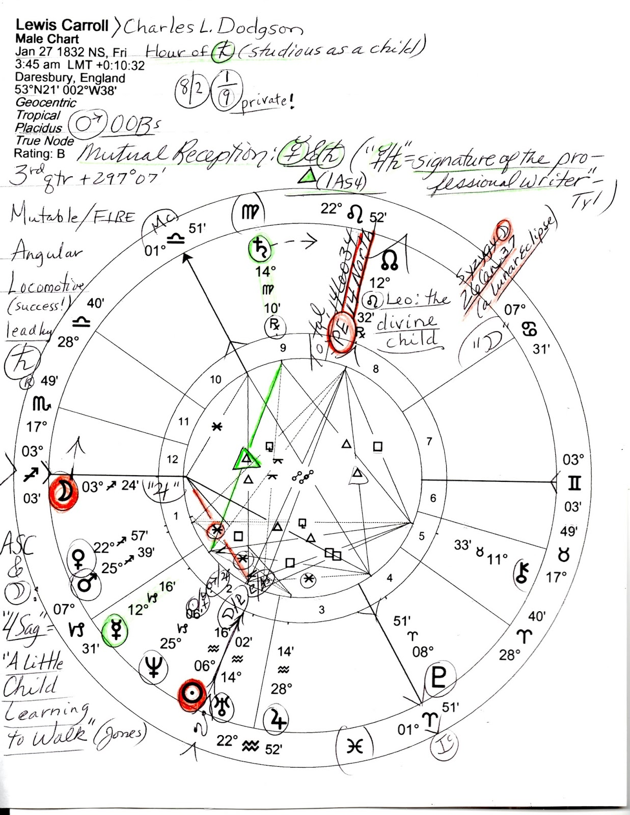 Jude cowell astrology on the chart and unaspected neptune of lewis horoscope lewis carroll charles dodgson january 27 1832 345 am lmt daresbury england hour of saturn chart ruler jupiter in 3rd house providing good geenschuldenfo Image collections