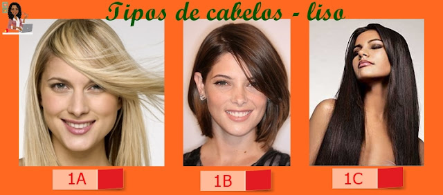 Tabela de cabelos tipo 1