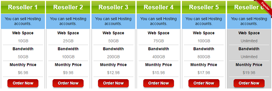 Re-Seller Hosting,  Pricing of JixHost, features