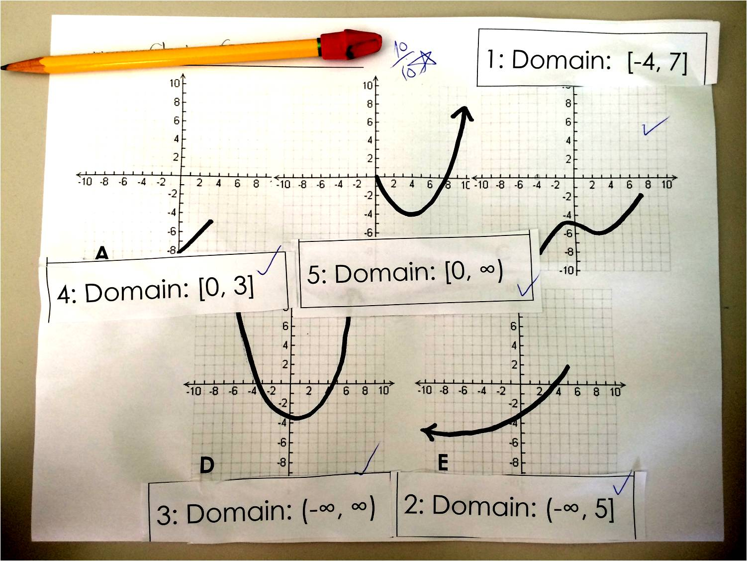 Scaffolded Math And Science Learning About Domain And Range