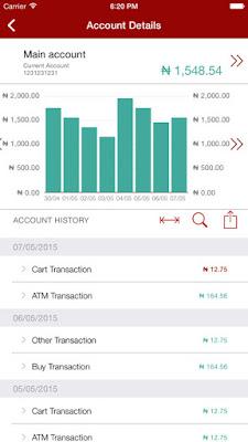 zenith bank mobile money