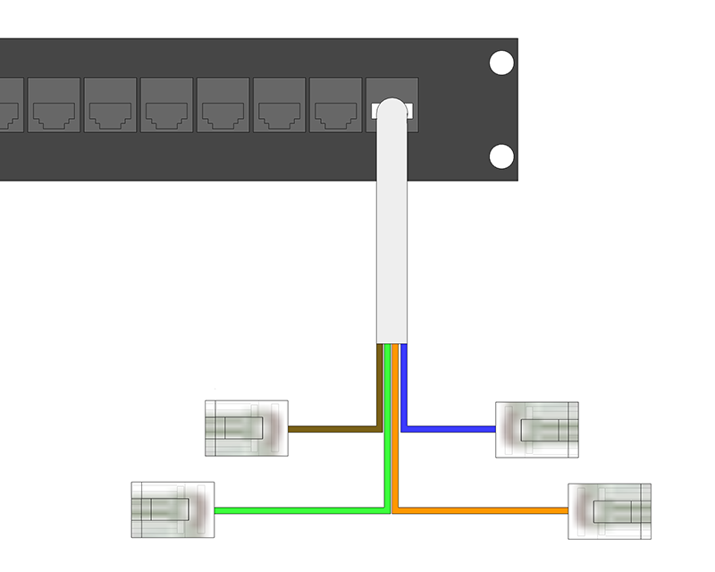 MultiPhoneLineCat6BreakOutCable how to wire rj45 patch panels for home phone lines rj45 patch panel wiring diagram at gsmportal.co