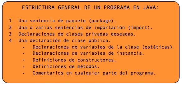 Programación Orientada A Objetos Estructura