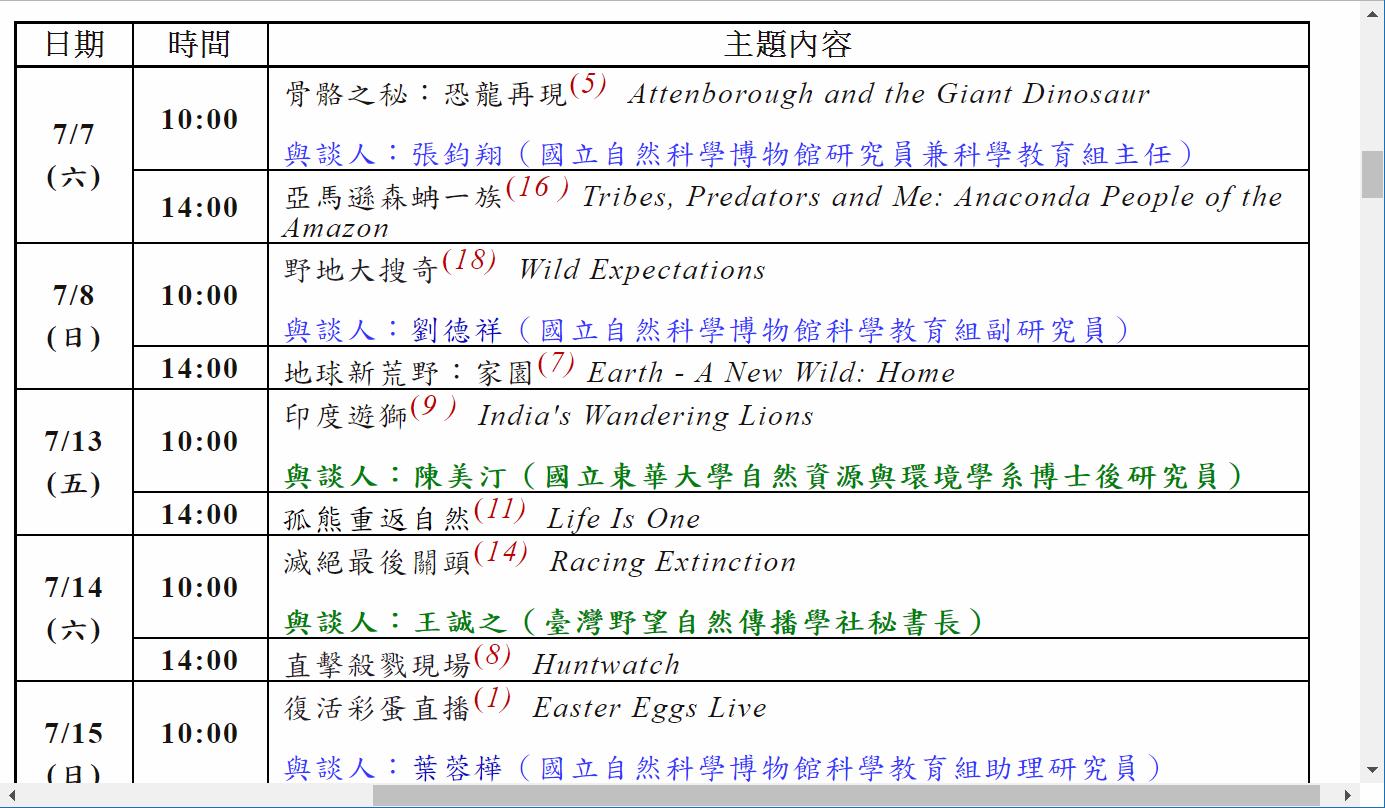國立自然科學博物館臺灣野望國際自然影展