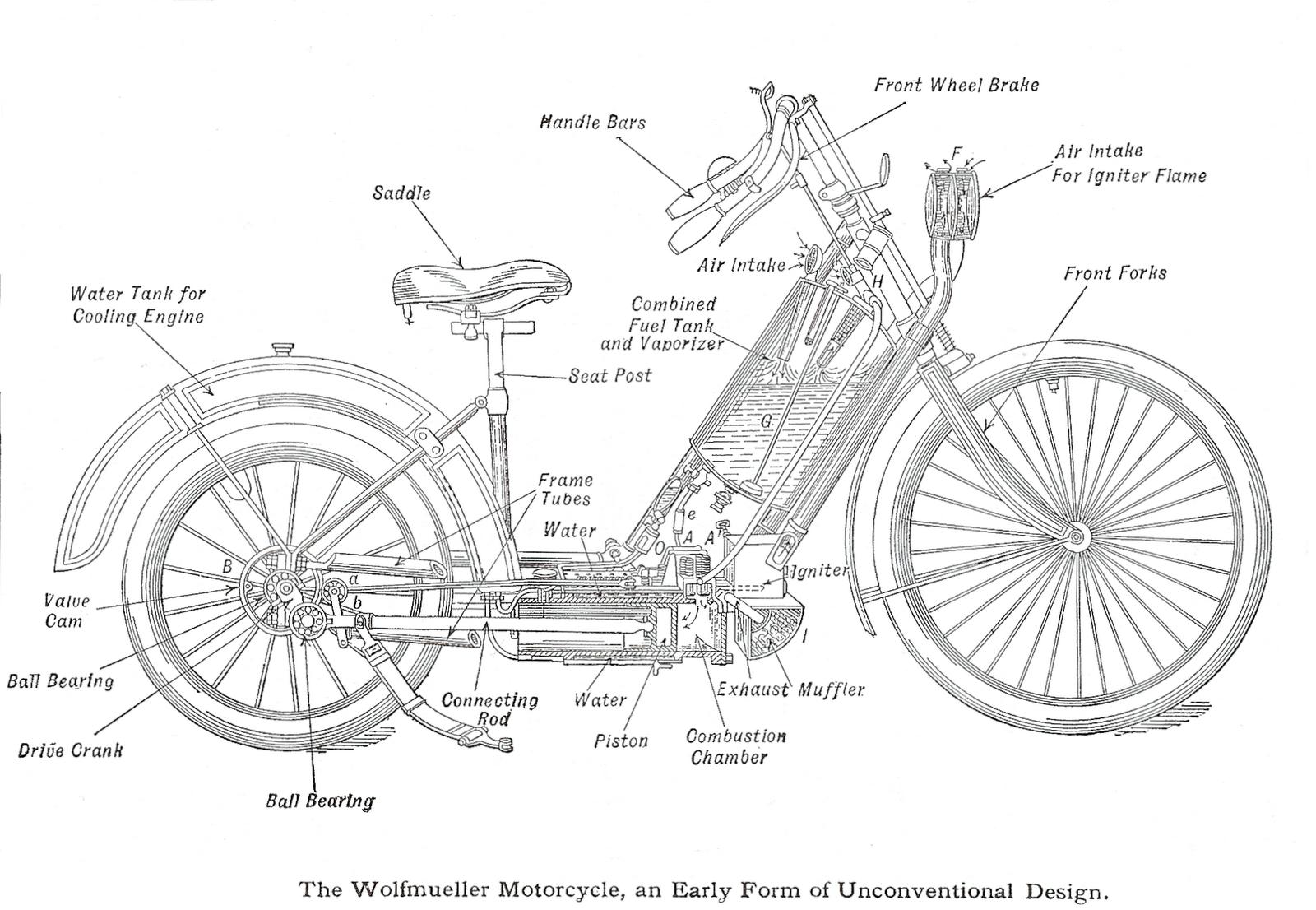 excitement n net  history of motorcycle