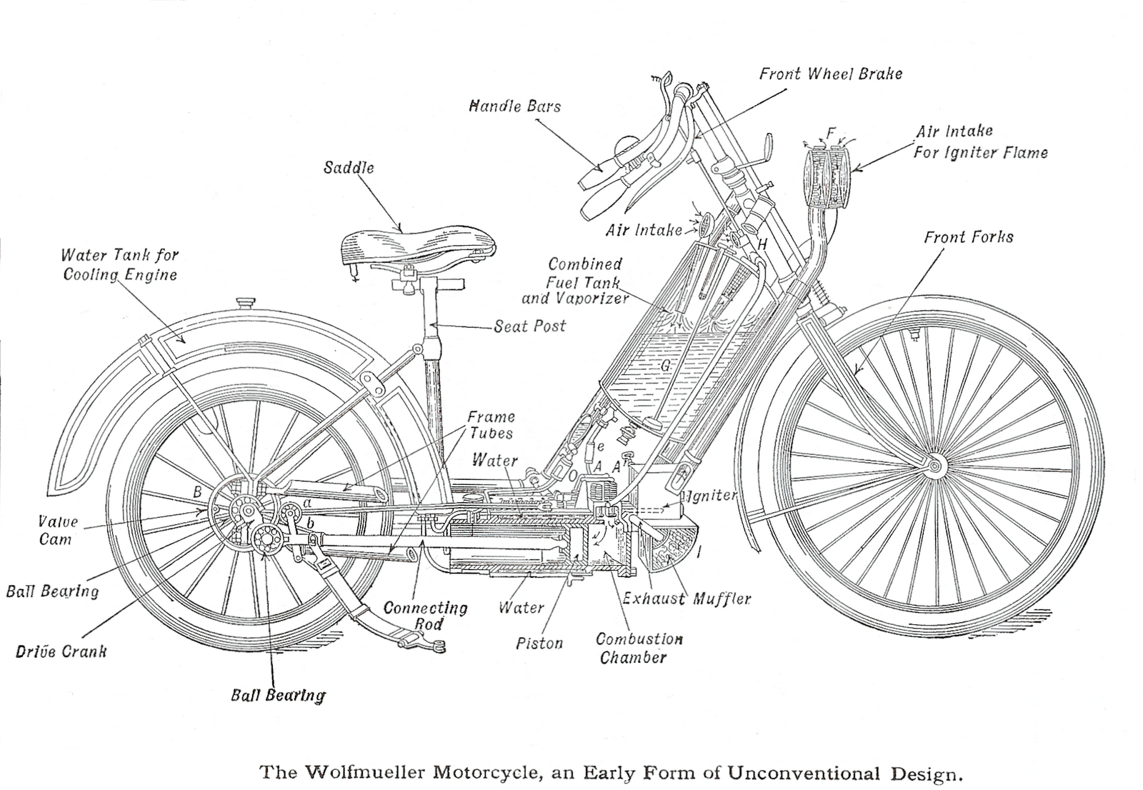 Excitement N Net History Of Motorcycle