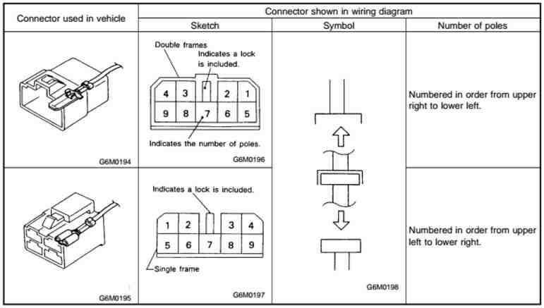 2001 Subaru Forester Wiring Diagram Wiring Diagram User Manual