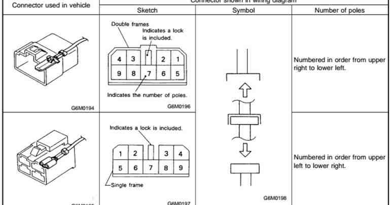 Horn Wiring Diagram Gfi 2001 Subaru Forester - Service Manual Pdf