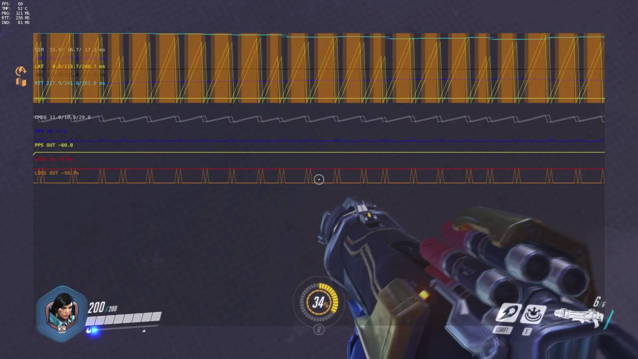 overwatch lag spikes - woodworking