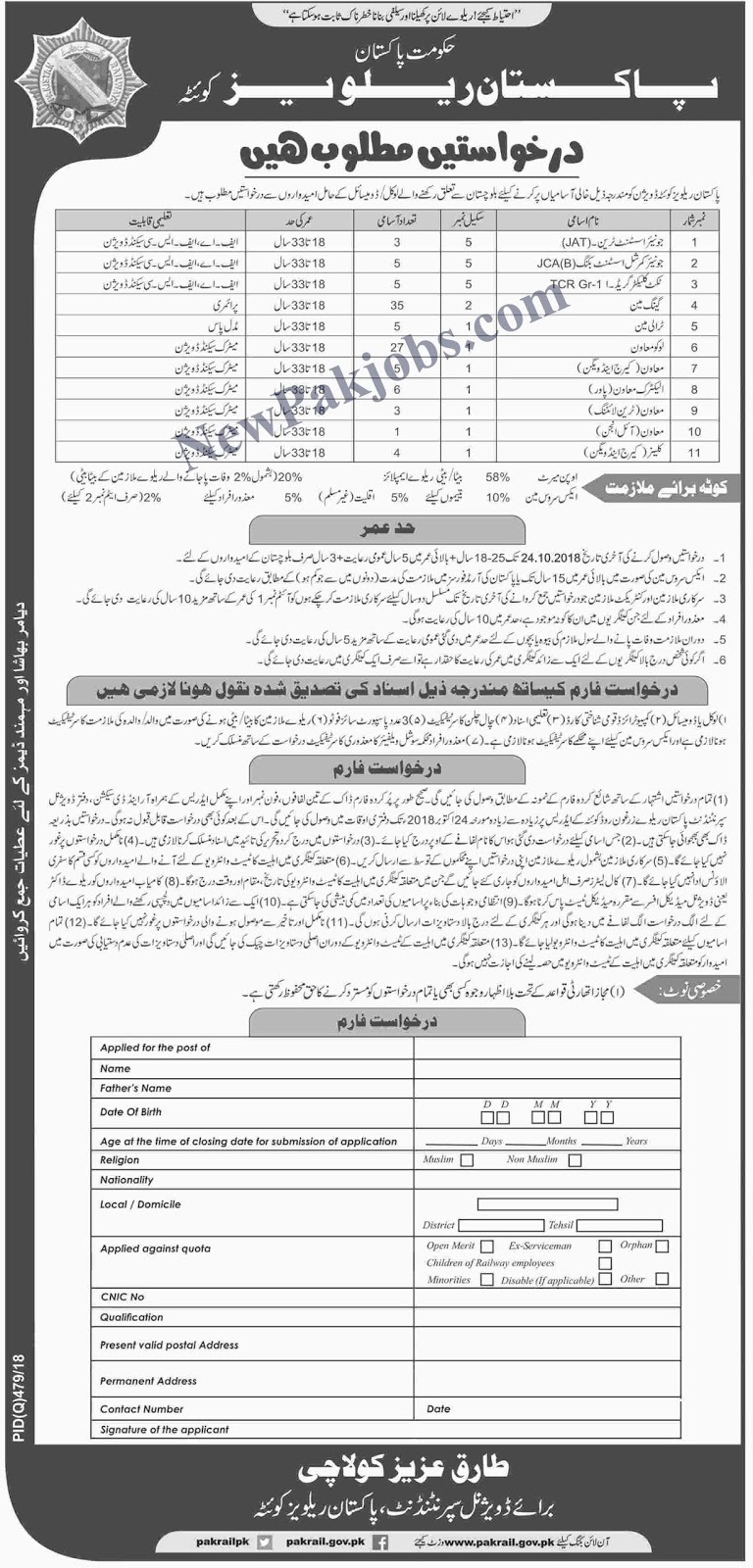 Pak Railways Jobs in Quetta Balochistan Division