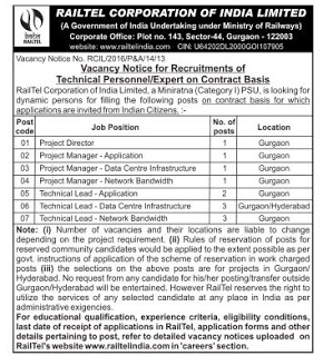 RailTel Recruitment 2016 - 12 Technical Lead, Manager Posts