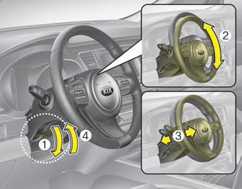 Jenis roda kemudi pada mobil