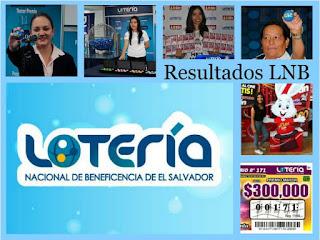 resultados-y-lista-de-premios-loteria-nacional-de-el-salvador