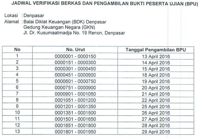 Jadwal Verifikasi Berkas STAN Denpasar