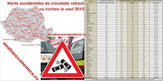 Topul județelor după numărul de accidente soldate cu victime