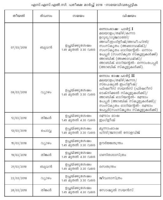 Kerala SSLC March 2018 Exam Time Table