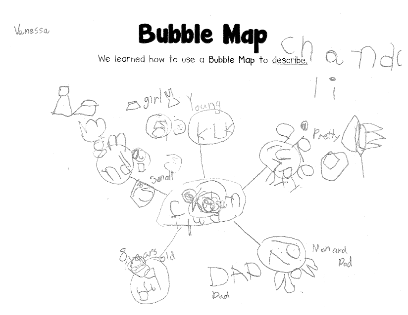 my crazy life in kindergarten: Bubble Maps and WW