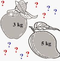 Contoh Penerapan Sistem Persamaan Linear Dua Variabel Dalam Soal Cerita