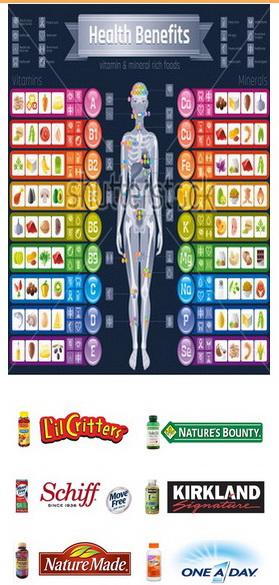 Hướng dẫn mua thuốc bổ thực phẩm chức năng hàng Mỹ xách tay www.shophuynh.com