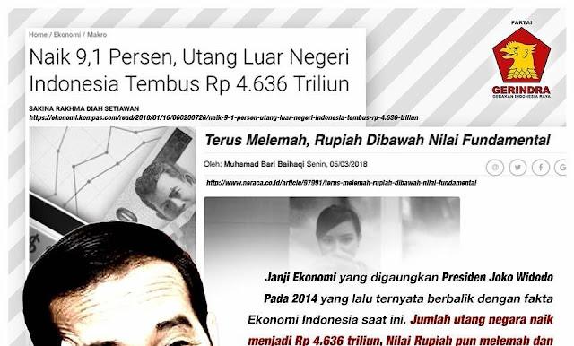 Dapat Bahan Serang Jokowi Saat Nilai Tukar Rupiah Melemah, Begini Sindiran Tajam Gerindra pada Jokowi....