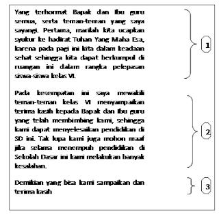 Soal dan Kisi-kisi UAS Bahasa Indonesia kelas 6 Semester 2