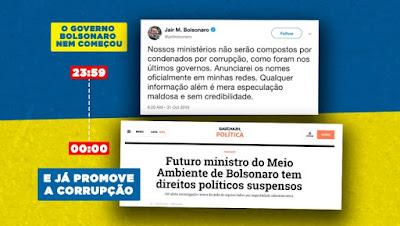 Contraste entre delcração de Bolsonaro de que não iria nomear réu e sentença condenatória de seu ministro do Meio Ambiente