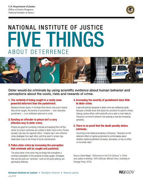 five concepts as the reasons why society uses capital punishment deterrence economy restitution retr A victimless crime is an illegal act that typically either inherently damaging to society  the workforce is ultimately harmful to an economy reliant.