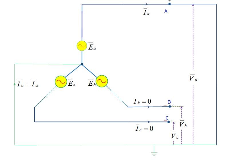 Working Principle of Residual Voltage Transformer
