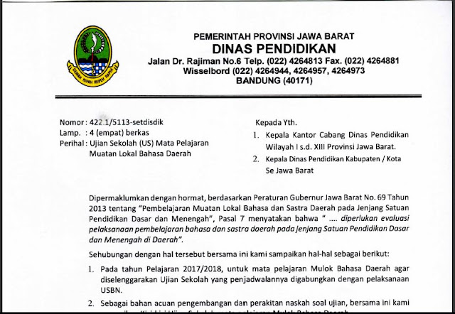 Kisi-Kisi US SD/SDLB/MI, SMP/SMPLB/MTs, SMA/SMK/SMALB/MA Mulok Bahasa Daerah TP. 2017/2018