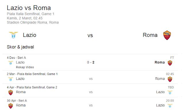Prediksi Skor Lazio vs AS Roma | Polisibola.com