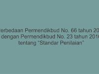 """Perbedaan Isi dari Permendikbud No. 66 tahun 2013 dengan Permendikbud No. 23 tahun 2016 tentang """"Standar Penilaian"""""""