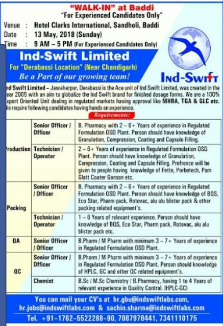 Ind-Swift Ltd.
