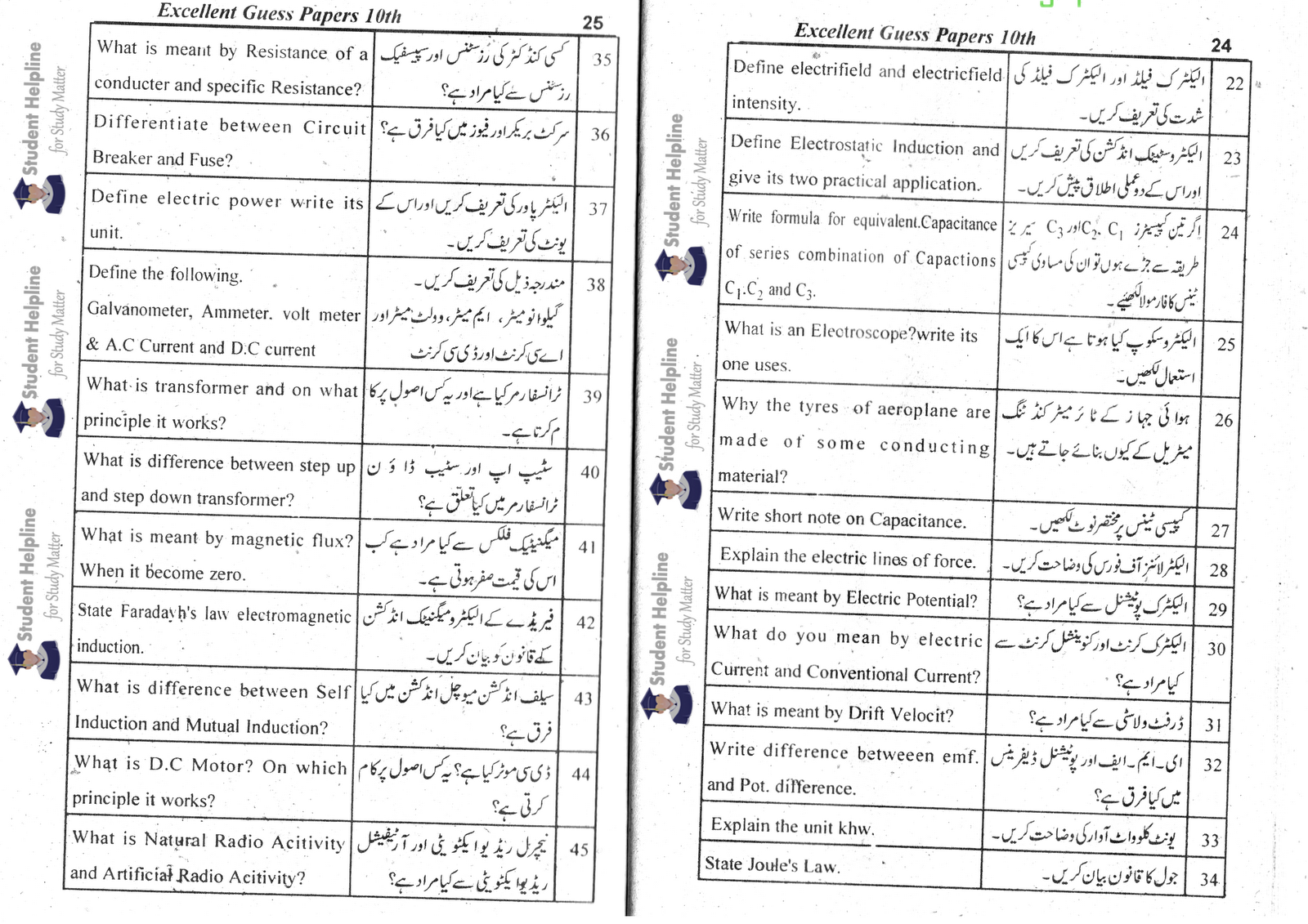Guess Paper Physics New Syllabus 10th Class ,Matric