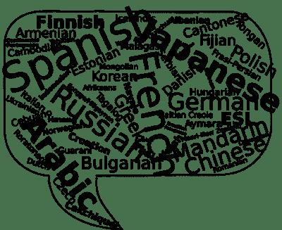Lista de idiomas. Globo de diálogo con los nombres de las distintas lenguas escritas en inglés