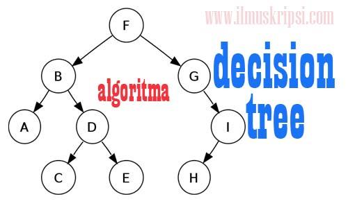 Pohon keputusan decision tree skripsi teknik informatika pohon keputusan decision tree ccuart Images
