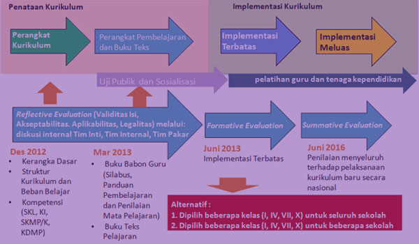 Download Contoh RPP SKI MA Kelas XI Kurikulum 2013